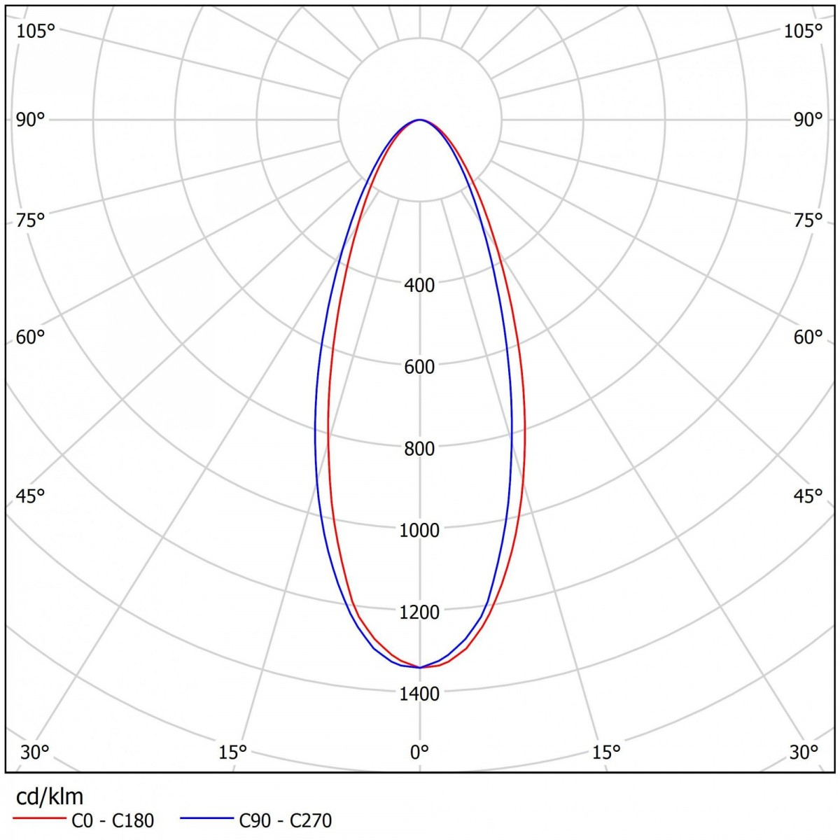 Светодиодный прожектор ДСП 27-540-50-К40