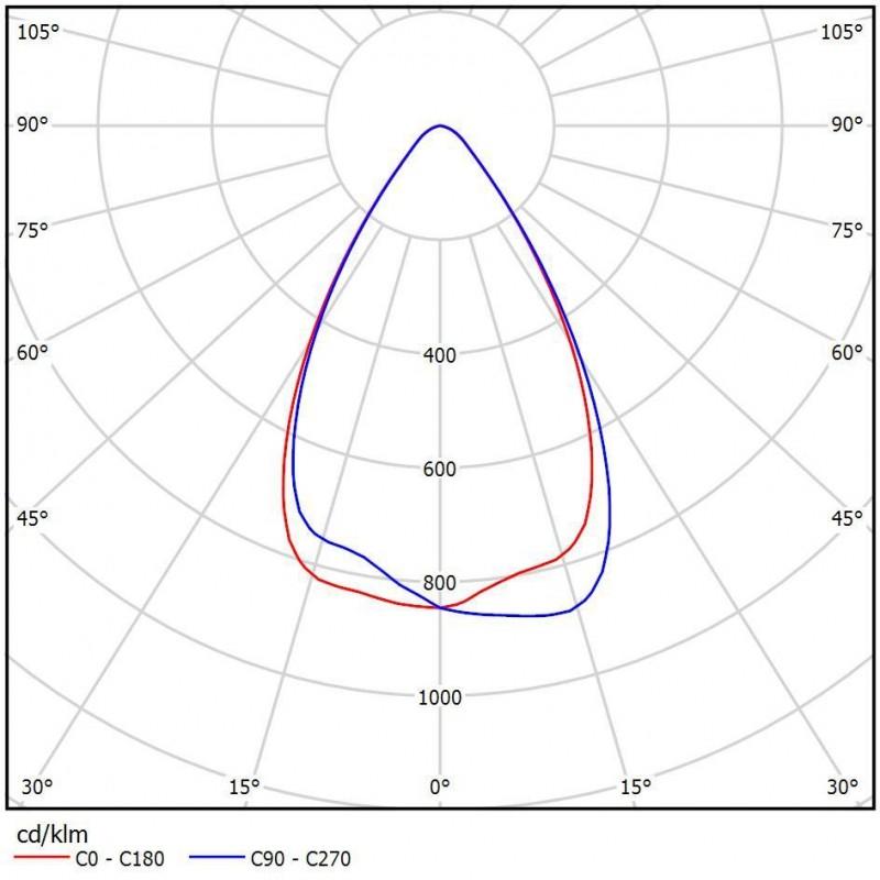 Светодиодный светильник ДПП 07-104-50-ххх