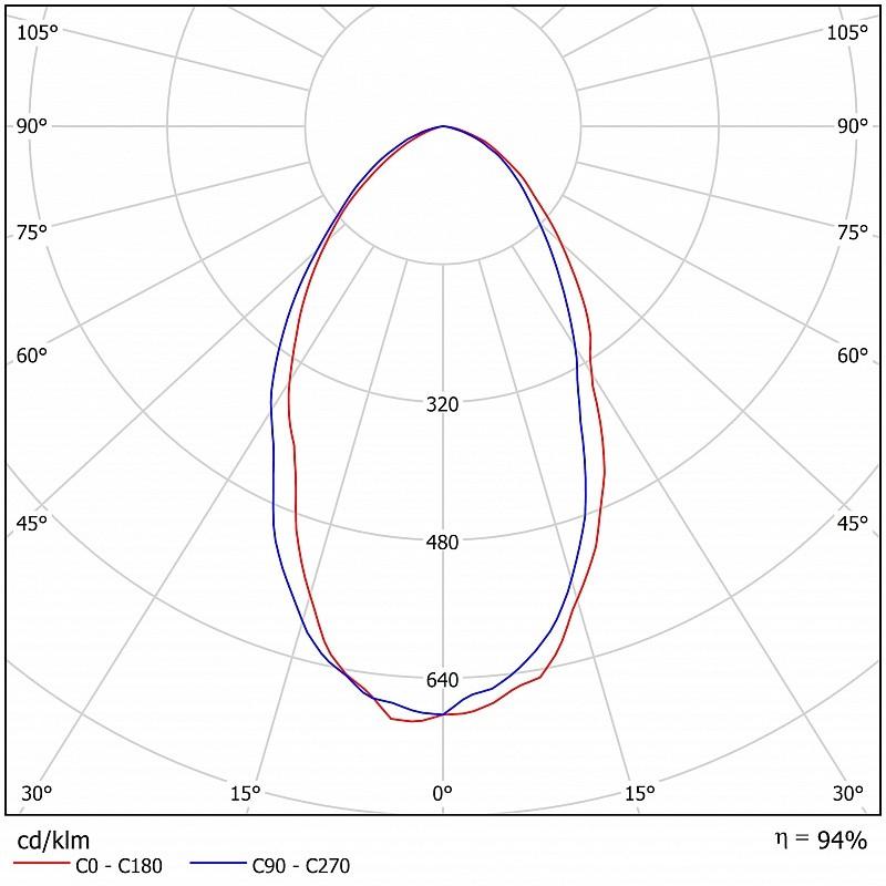 Светодиодный светильник ДПП 07-170-50-ххх