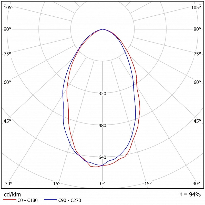 Светодиодный прожектор ДСП 28-125-50-ххх (на кронштейне)